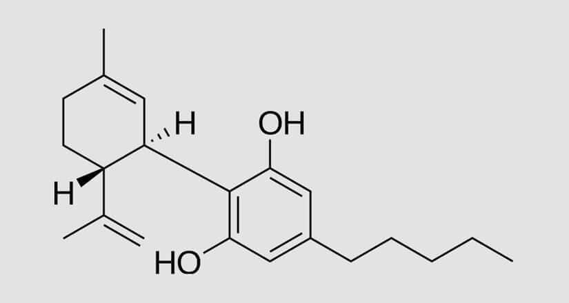 chemische Formel des CBD